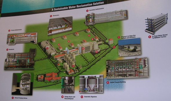 water reclamation facilities